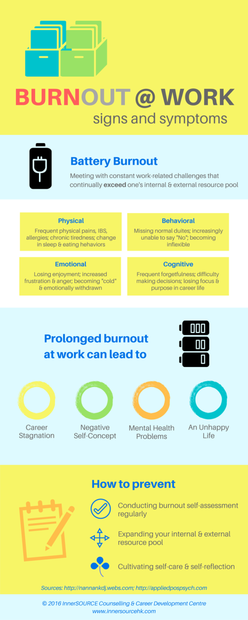 burnout-at-work_infographic
